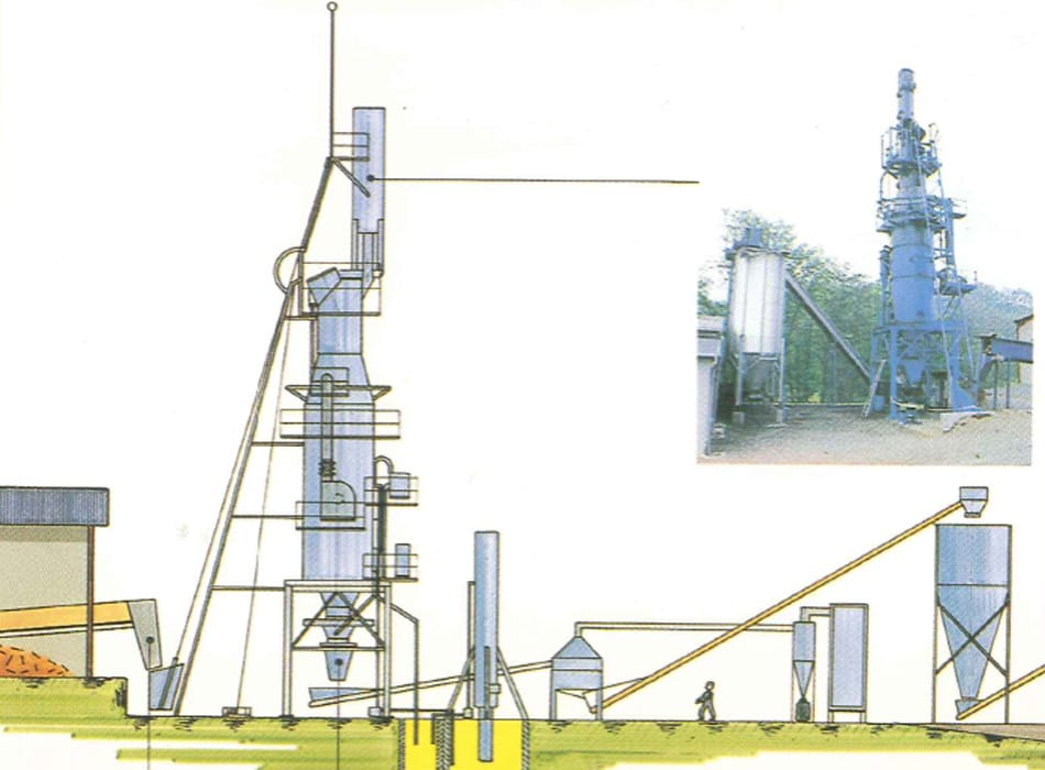 carbonization distributor